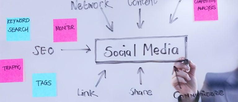 social media for realtors canada